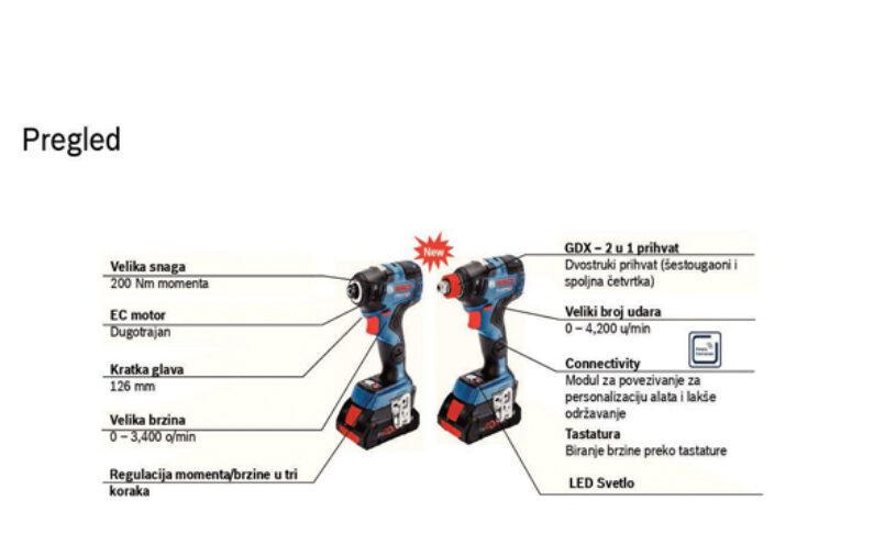 Akumulatorski udarni odvrtači GDR 18V-200 C / GDX 18V-200 C